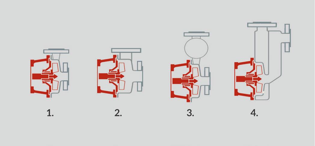 Das Packo Bauskastenprinzip